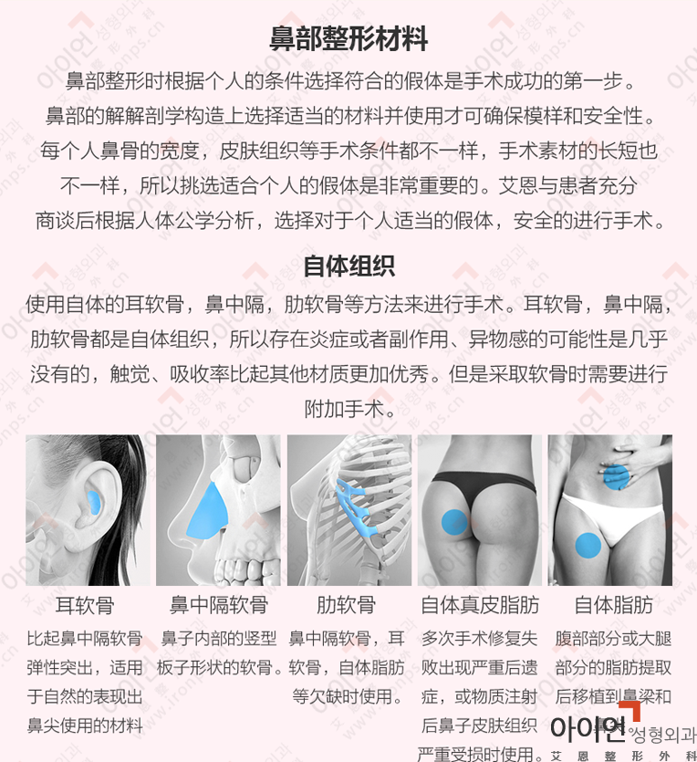 各类型鼻部整形
